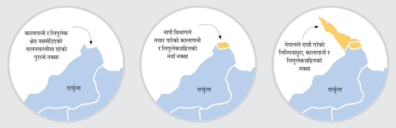 नेपाली भूमिमा भारतीय अतिक्रमण : न वार्ता, न विशेषदूत, न प्रगति